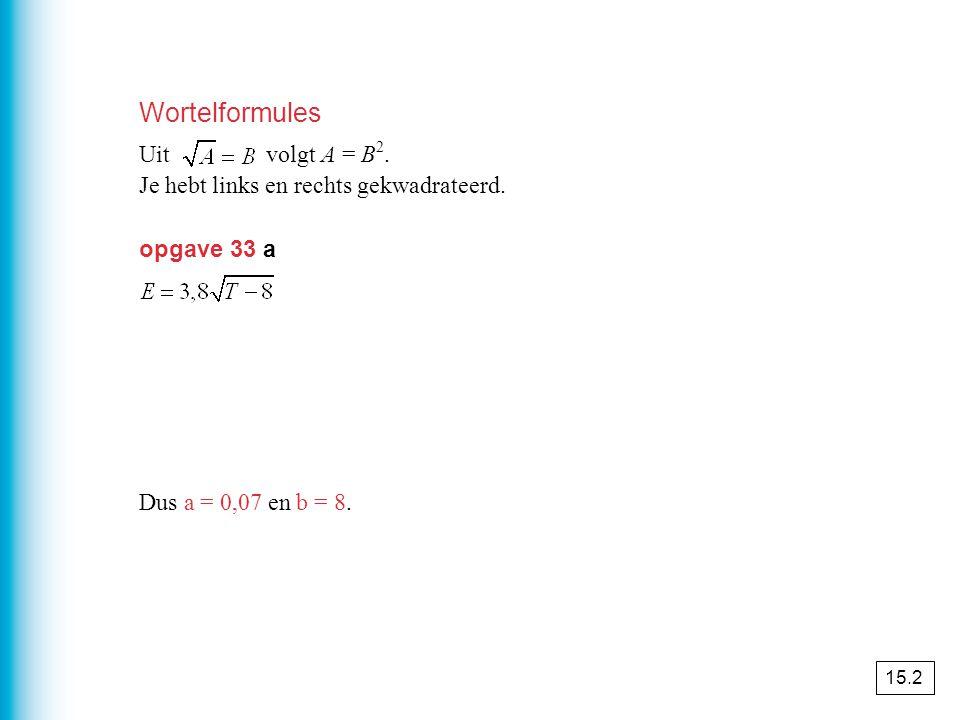 Regels bij het oplossen van gebroken vergelijkingen 15.3