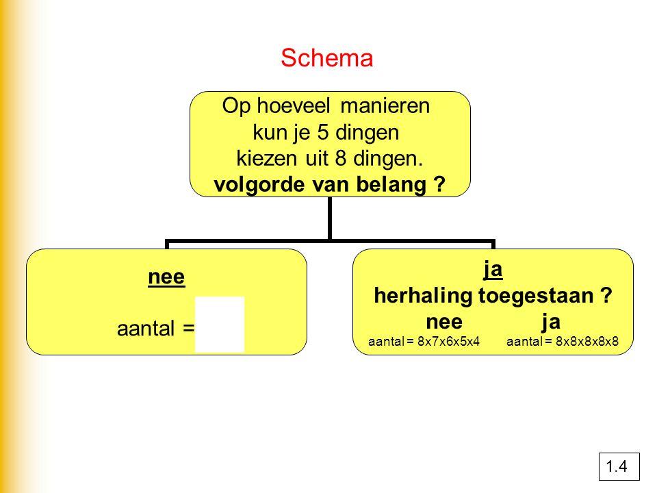 Schema 8585 1.4