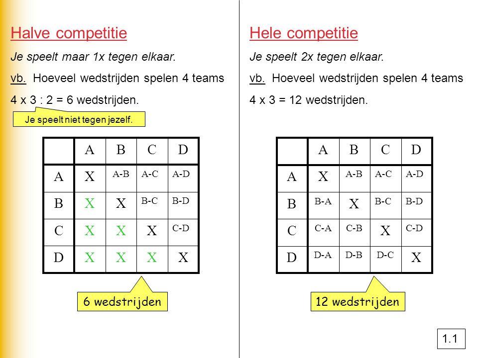 Halve competitie Je speelt maar 1x tegen elkaar. vb. Hoeveel wedstrijden spelen 4 teams 4 x 3 : 2 = 6 wedstrijden. Hele competitie Je speelt 2x tegen