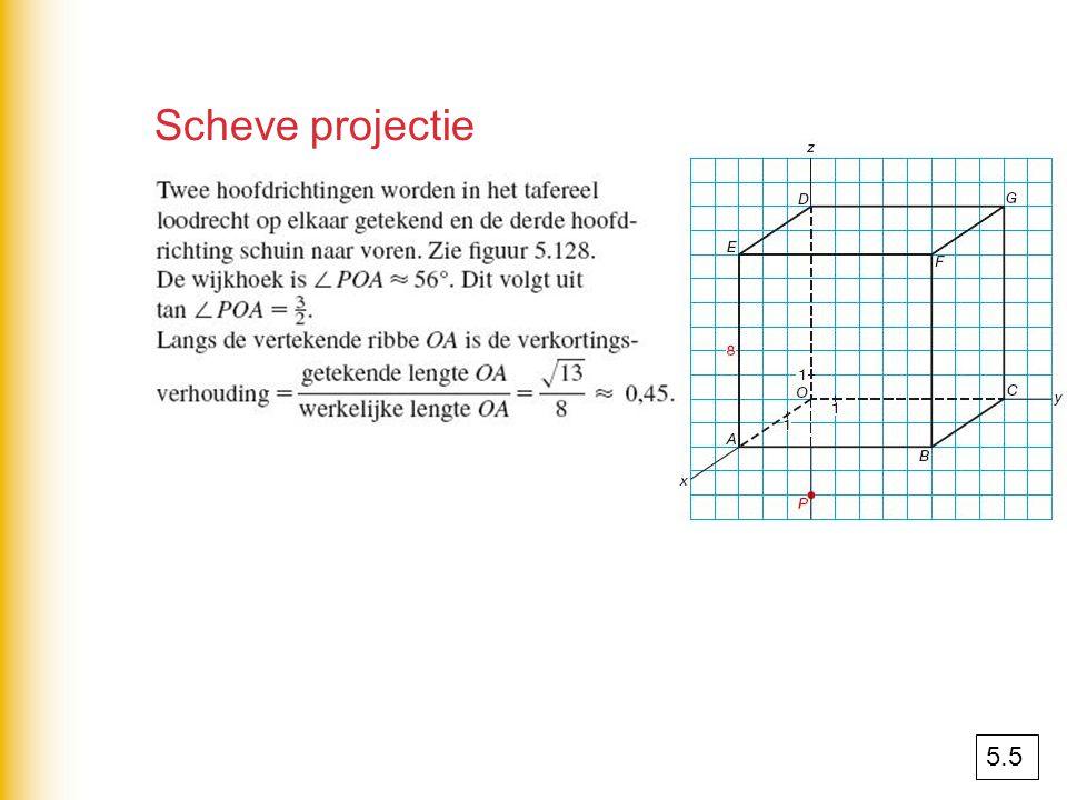 Scheve projectie 5.5