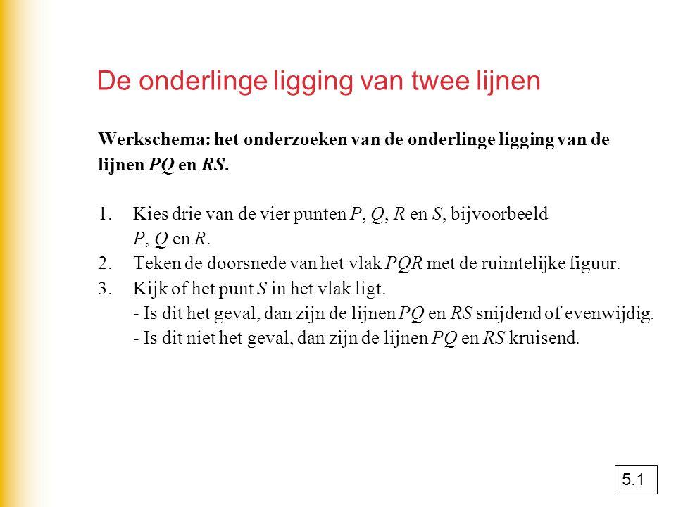 De onderlinge ligging van twee lijnen Werkschema: het onderzoeken van de onderlinge ligging van de lijnen PQ en RS. 1.Kies drie van de vier punten P,