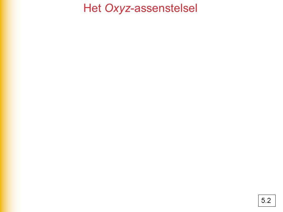 Coördinaatvlakken Het horizontale vlak waarin de x-as en de y-as liggen, heet het Oxy-vlak.
