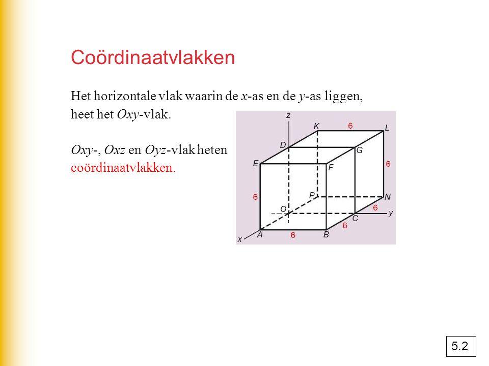 Coördinaatvlakken Het horizontale vlak waarin de x-as en de y-as liggen, heet het Oxy-vlak. Oxy-, Oxz en Oyz-vlak heten coördinaatvlakken. 5.2