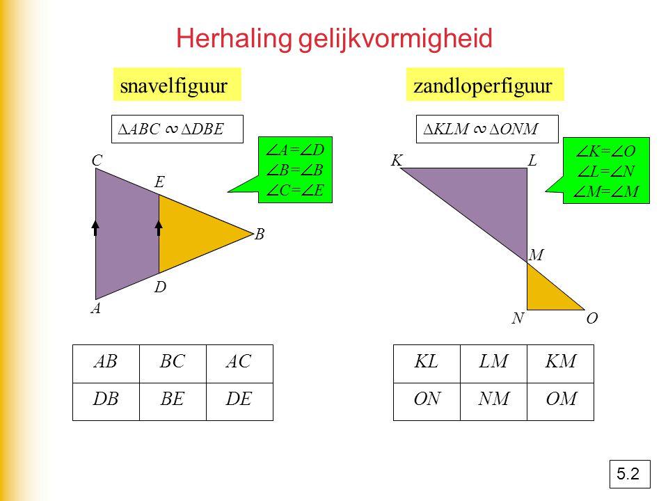 Herhaling gelijkvormigheid snavelfiguur A B C D E DEBEDB ACBCAB zandloperfiguur KL M NO OMNMON KMLMKL ∆ABC ∾ ∆DBE∆KLM ∾ ∆ONM  A=  D  B=  B  C= 