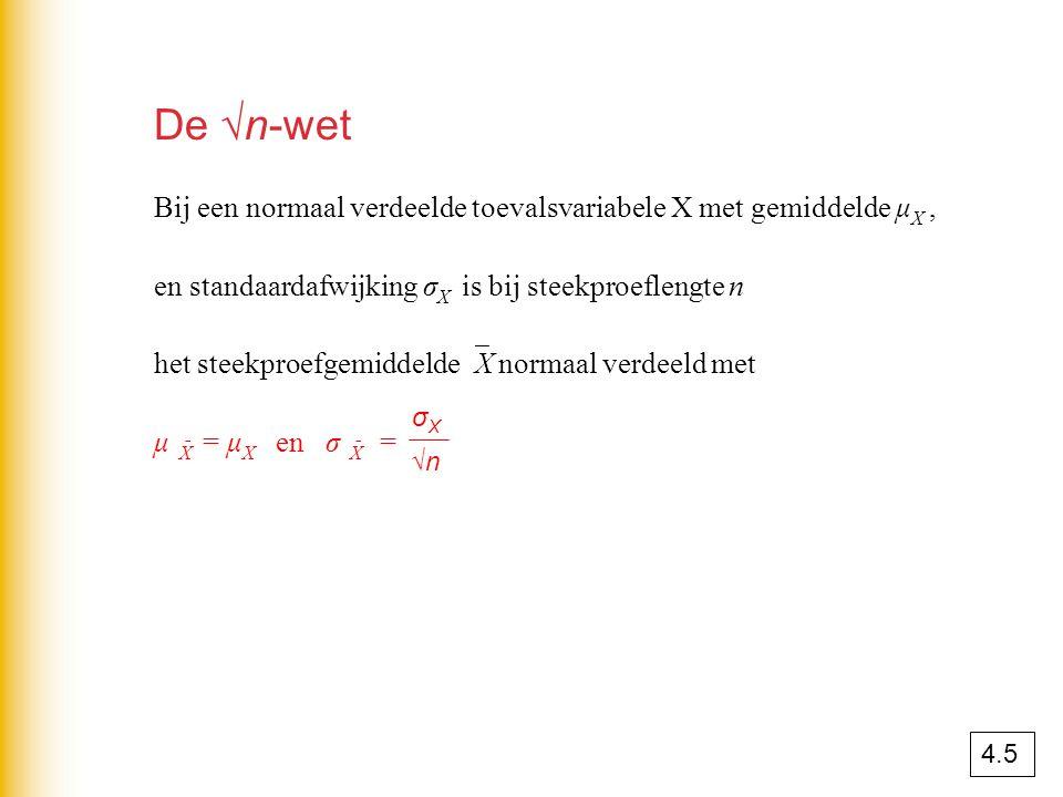 De √n-wet Bij een normaal verdeelde toevalsvariabele X met gemiddelde μ X, en standaardafwijking σ X is bij steekproeflengte n het steekproefgemiddeld