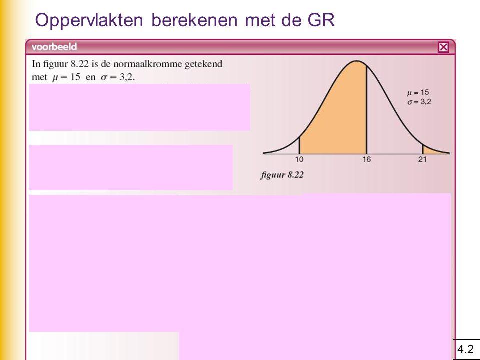 Oppervlakten berekenen met de GR 4.2