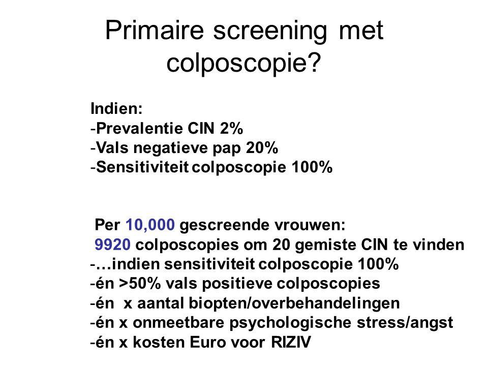 Primaire screening met colposcopie? Indien: -Prevalentie CIN 2% -Vals negatieve pap 20% -Sensitiviteit colposcopie 100% Per 10,000 gescreende vrouwen: