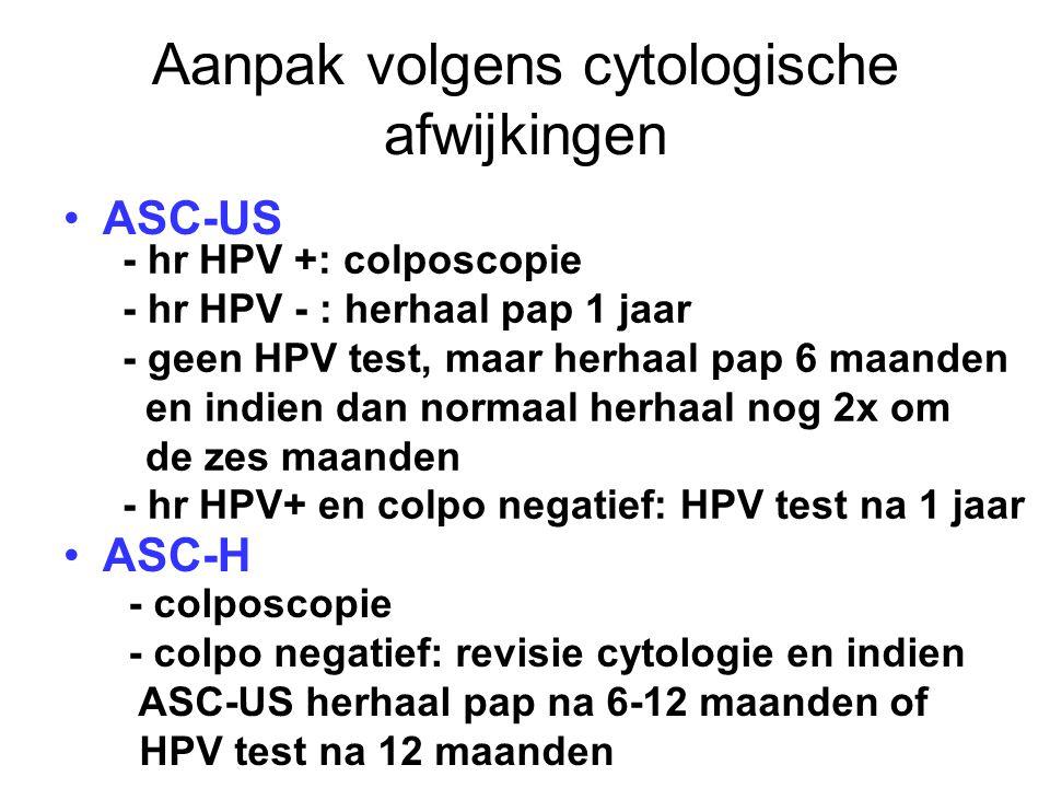 Aanpak volgens cytologische afwijkingen ASC-US ASC-H - hr HPV +: colposcopie - hr HPV - : herhaal pap 1 jaar - geen HPV test, maar herhaal pap 6 maand
