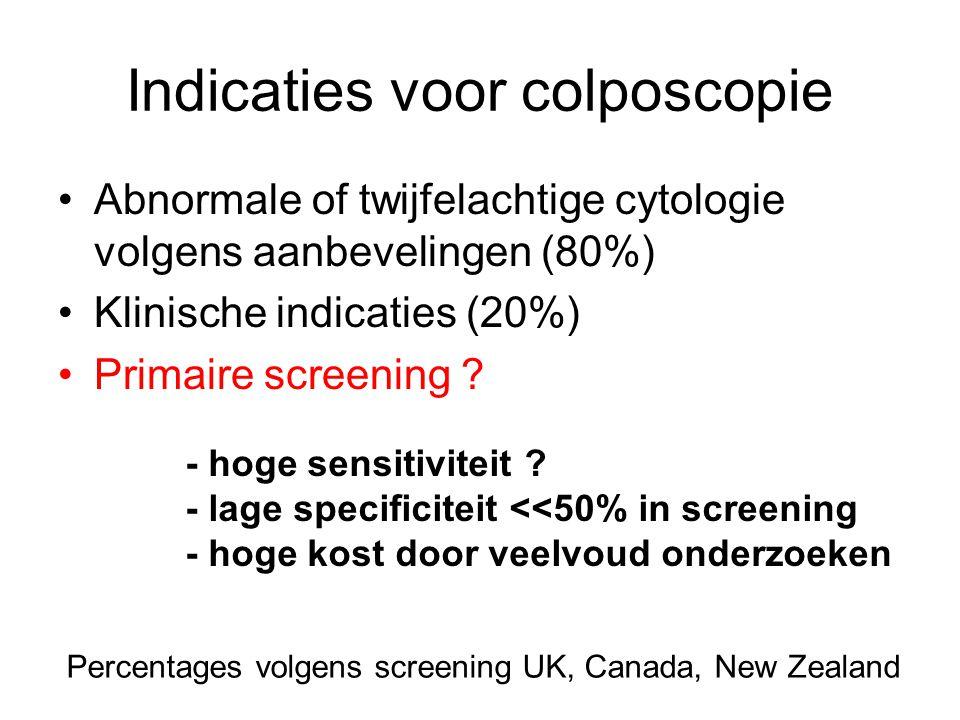Indicaties voor colposcopie Abnormale of twijfelachtige cytologie volgens aanbevelingen (80%) Klinische indicaties (20%) Primaire screening ? - hoge s