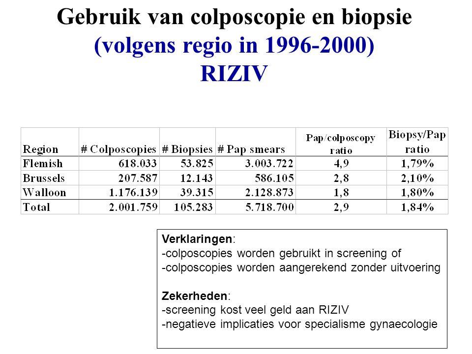 Gebruik van colposcopie en biopsie (volgens regio in 1996-2000) RIZIV Verklaringen: -colposcopies worden gebruikt in screening of -colposcopies worden