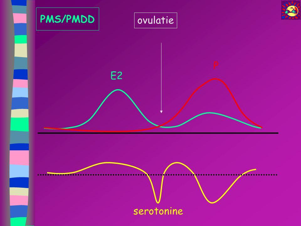 E2 P ovulatie serotonine PMS/PMDD
