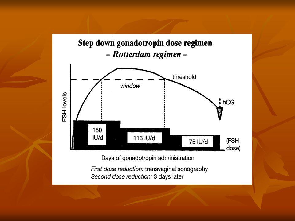 Gonadotrofines CAVE: Multifolliculaire groei In geval van drie of meer dominante follikels: In geval van drie of meer dominante follikels:  Selectieve punctie van follikels  Escape IVF  Geen hCG injectie en geen coitus