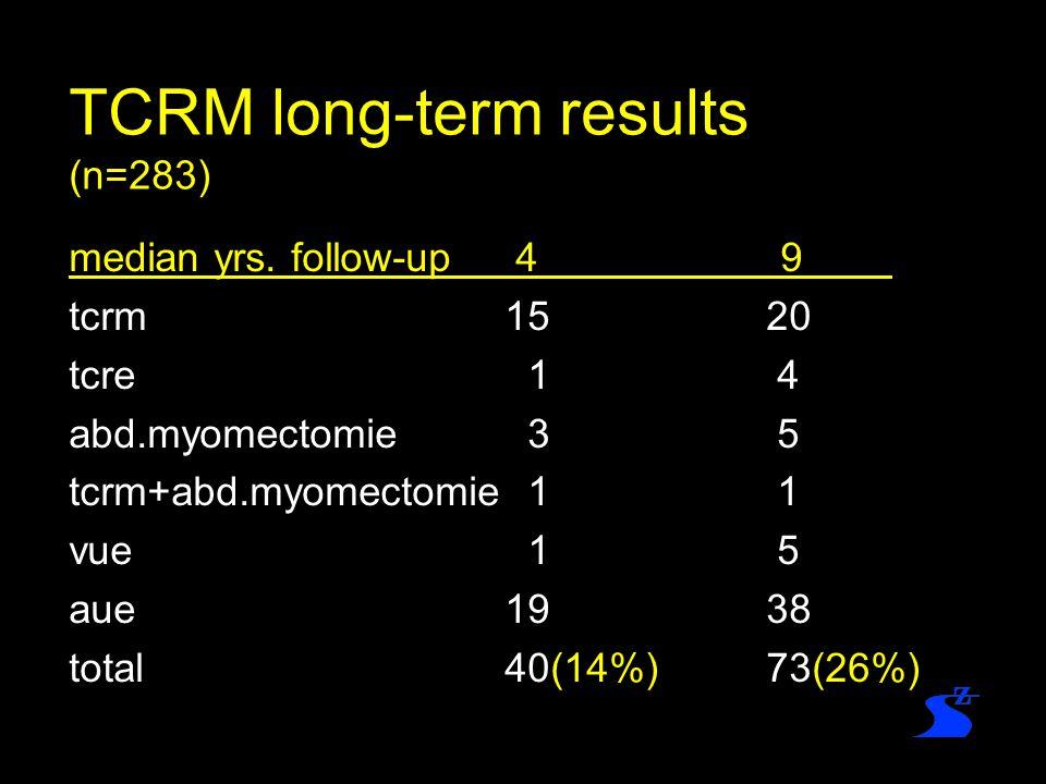 TCRM long-term results (n=283) median yrs. follow-up 4 9 vvvvv tcrm1520 tcre 1 4 abd.myomectomie 3 5 tcrm+abd.myomectomie 1 1 vue 1 5 aue1938 total40(