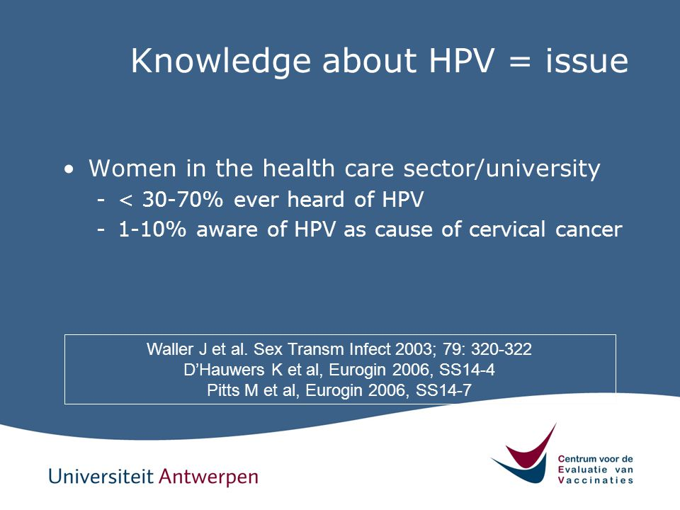 Knowledge about HPV = issue Women in the health care sector/university -< 30-70% ever heard of HPV -1-10% aware of HPV as cause of cervical cancer Wal