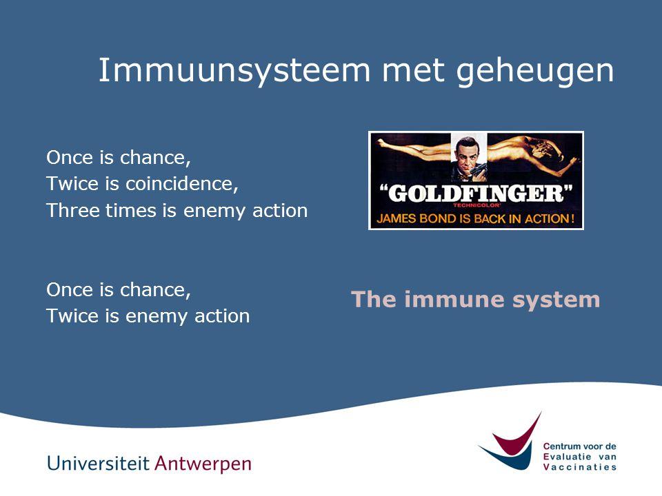 Vaccinatie is … Versterking van het Immuunsysteem Op een specifieke wijze Op een snelle wijze Met een geheugen-mechanisme