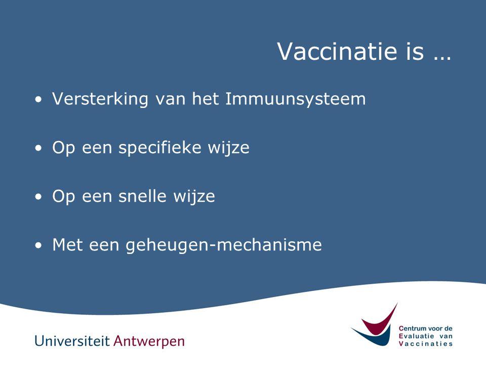 Vaccinatiegraad studies in Europa (Belgium, Germany, Italy, Spain) De belangrijkste reden om een vaccinatie niet af te werken: Nonchalance van de ouders, adolescent, of arts De belangrijkste rden voor niet-vaccineren: De arts stelt de vaccinatie niet voor Ouders zijn niet overtuigd van de noodzaak/doeltreffendheid van de vaccinatie Ouders kennen het vaccin of de ziekte niet De attitude van de arts beïnvloedt de beslissing van ouders in belangrijke mate