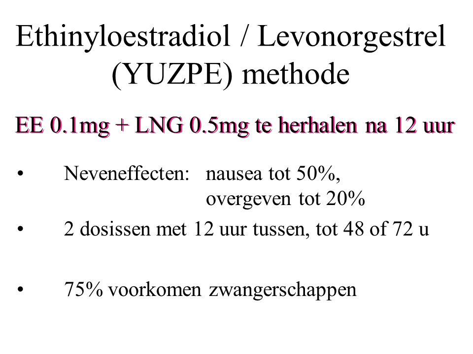 Ethinyloestradiol / Levonorgestrel (YUZPE) methode Neveneffecten: nausea tot 50%, overgeven tot 20% 2 dosissen met 12 uur tussen, tot 48 of 72 u 75% v