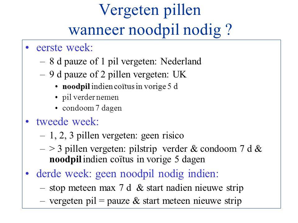 Vergeten pillen wanneer noodpil nodig ? eerste week: –8 d pauze of 1 pil vergeten: Nederland –9 d pauze of 2 pillen vergeten: UK noodpil indien coïtus