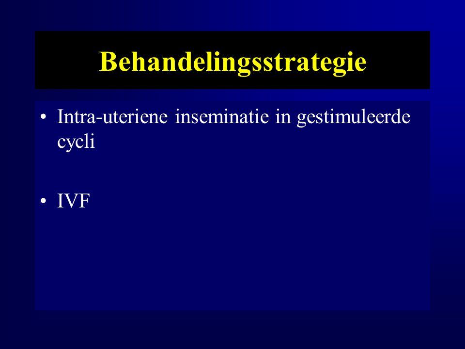 Behandelingsstrategie Intra-uteriene inseminatie in gestimuleerde cycli IVF