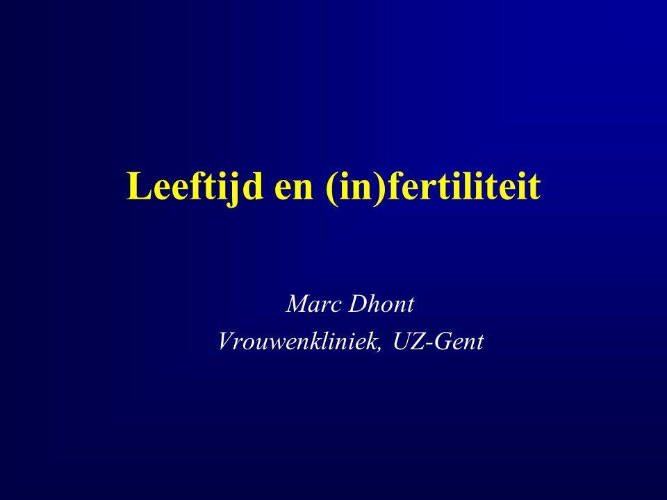 Leeftijd en (in)fertiliteit Marc Dhont Vrouwenkliniek, UZ-Gent