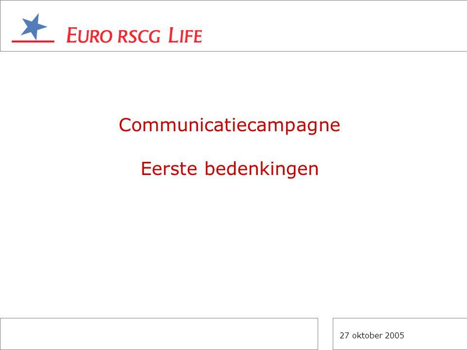 27 oktober 200522 Doelstellingen per doelgroep Zwangere vrouwen: aanmoedigen om een eerste afspraak te maken Operatoren: informeren en mobiliseren rond het programma, hun rol duidelijk maken Identificatoren: de doorstroming naar tabacologen stimuleren