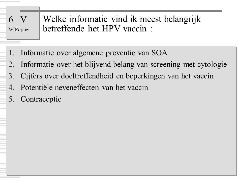 Welke informatie vind ik meest belangrijk betreffende het HPV vaccin : 1.Informatie over algemene preventie van SOA 2.Informatie over het blijvend bel