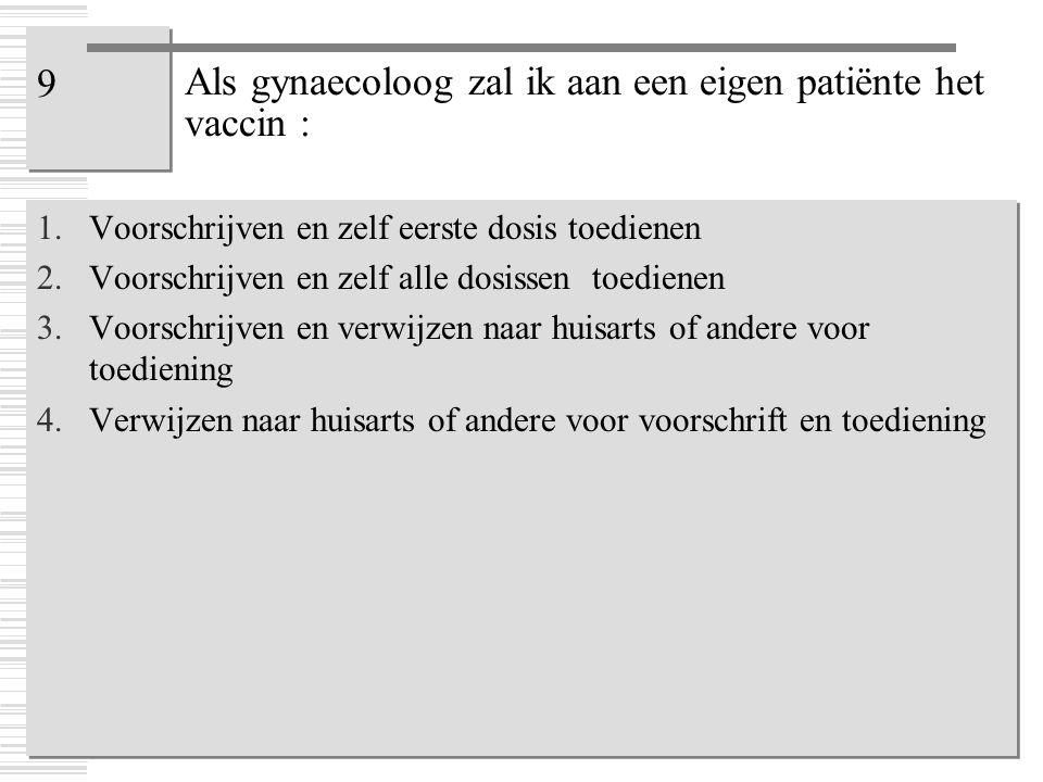 Als gynaecoloog zal ik aan een eigen patiënte het vaccin : 1.Voorschrijven en zelf eerste dosis toedienen 2.Voorschrijven en zelf alle dosissen toedie