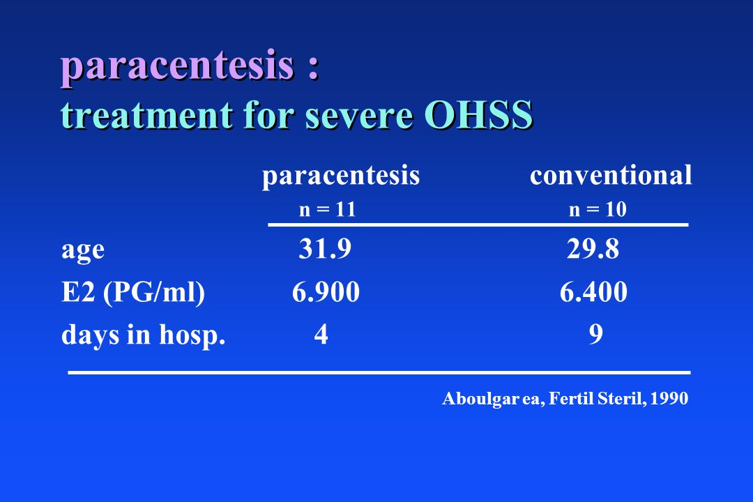 paracentesis : treatment for severe OHSS paracentesisconventional n = 11 n = 10 age 31.9 29.8 E2 (PG/ml) 6.900 6.400 days in hosp. 4 9 Aboulgar ea, Fe