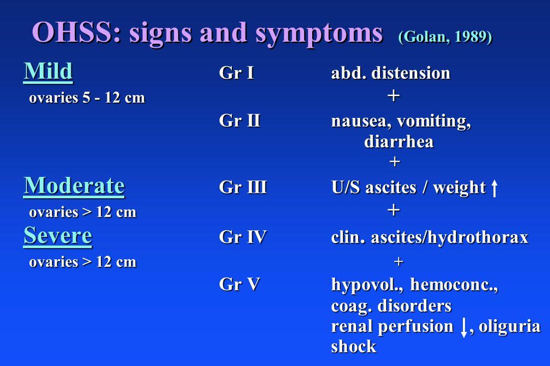complications of severe OHSS n n Thrombo embolism u u limb amputation u u Aorto-subclavian embolism u u CVA n n ARDS n n ovarian torsion (dd ectopic) n n acute hydrothorax n n death