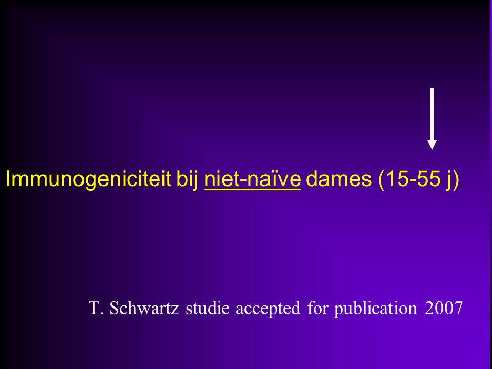 Immunogeniciteit bij niet-naïve dames (15-55 j) T. Schwartz studie accepted for publication 2007