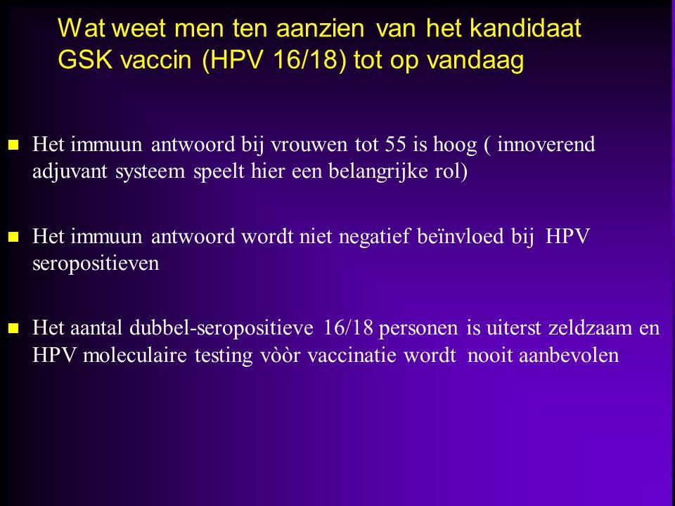 Wat weet men ten aanzien van het kandidaat GSK vaccin (HPV 16/18) tot op vandaag n Het immuun antwoord bij vrouwen tot 55 is hoog ( innoverend adjuvant systeem speelt hier een belangrijke rol) n Het immuun antwoord wordt niet negatief beïnvloed bij HPV seropositieven n Het aantal dubbel-seropositieve 16/18 personen is uiterst zeldzaam en HPV moleculaire testing vòòr vaccinatie wordt nooit aanbevolen