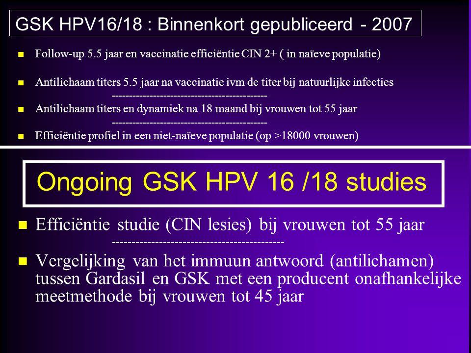 GSK HPV16/18 : Binnenkort gepubliceerd - 2007 n Follow-up 5.5 jaar en vaccinatie efficiëntie CIN 2+ ( in naïeve populatie) n Antilichaam titers 5.5 jaar na vaccinatie ivm de titer bij natuurlijke infecties --------------------------------------------- n Antilichaam titers en dynamiek na 18 maand bij vrouwen tot 55 jaar --------------------------------------------- n Efficiëntie profiel in een niet-naïeve populatie (op >18000 vrouwen) n Efficiëntie studie (CIN lesies) bij vrouwen tot 55 jaar -------------------------------------------- n Vergelijking van het immuun antwoord (antilichamen) tussen Gardasil en GSK met een producent onafhankelijke meetmethode bij vrouwen tot 45 jaar Ongoing GSK HPV 16 /18 studies