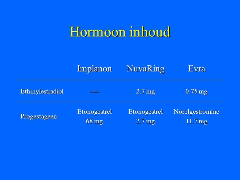 Hormoon inhoud ImplanonNuvaRingEvra Ethinylestradiol---- 2.7 mg 0.75 mg ProgestageenEtonogestrel 68 mg Etonogestrel 2.7 mg Norelgestromine 11.7 mg