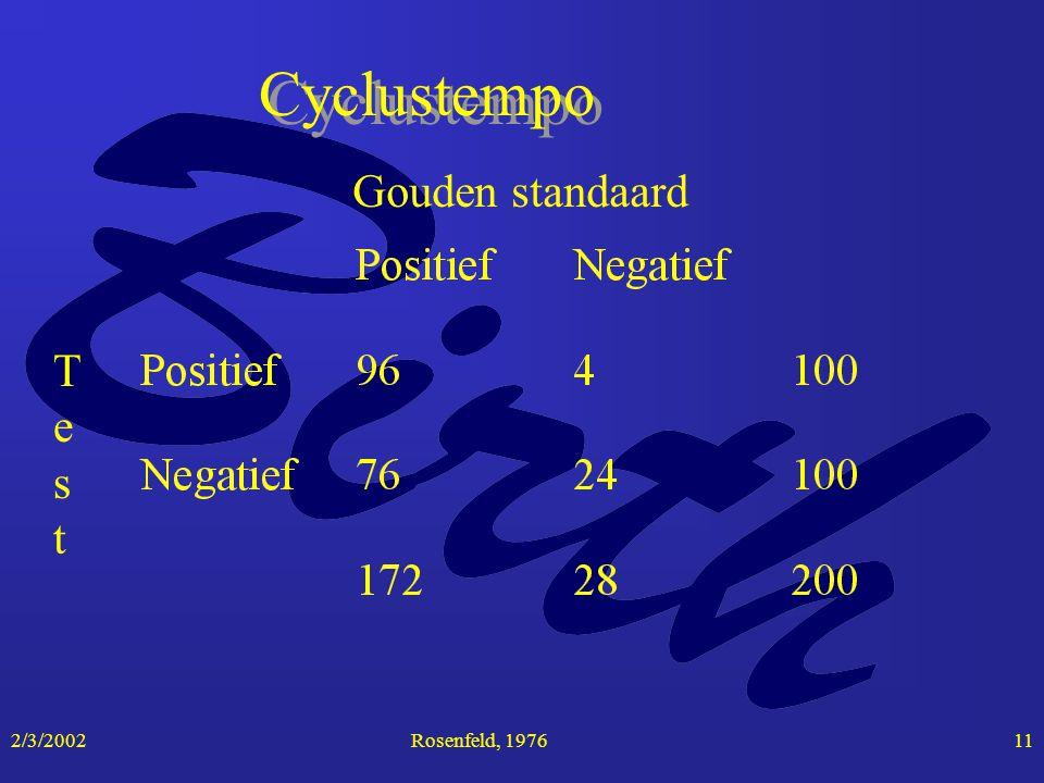 2/3/2002Rosenfeld, 197611 Cyclustempo Gouden standaard TestTest