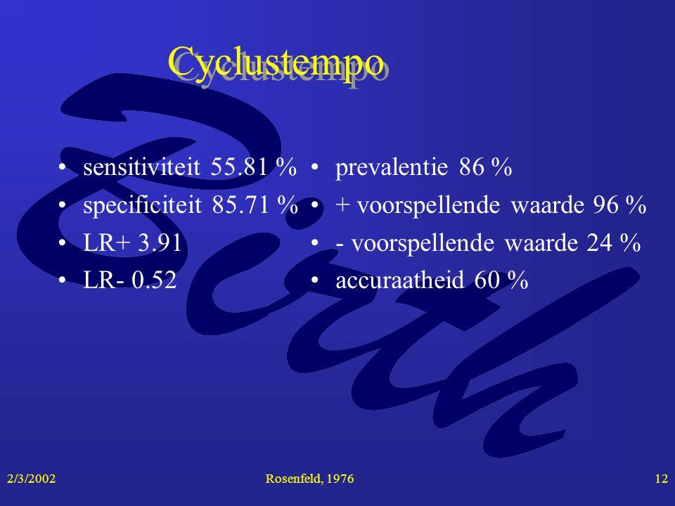 2/3/2002Rosenfeld, 197612 Cyclustempo sensitiviteit 55.81 % specificiteit 85.71 % LR+ 3.91 LR- 0.52 prevalentie 86 % + voorspellende waarde 96 % - voo