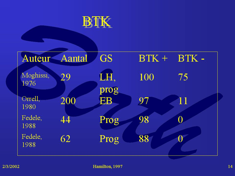 2/3/2002Hamilton, 199714 BTK
