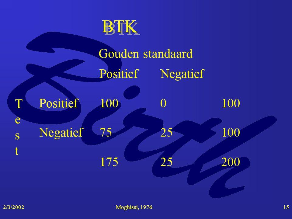 2/3/2002Moghissi, 197615 BTK Gouden standaard TestTest