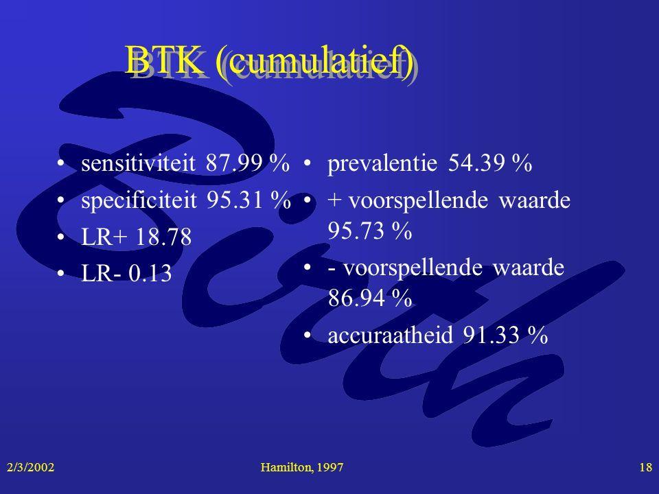 2/3/2002Hamilton, 199718 BTK (cumulatief) sensitiviteit 87.99 % specificiteit 95.31 % LR+ 18.78 LR- 0.13 prevalentie 54.39 % + voorspellende waarde 95