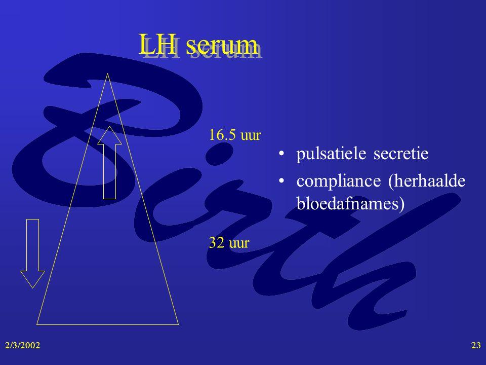 2/3/200223 LH serum 16.5 uur 32 uur pulsatiele secretie compliance (herhaalde bloedafnames)
