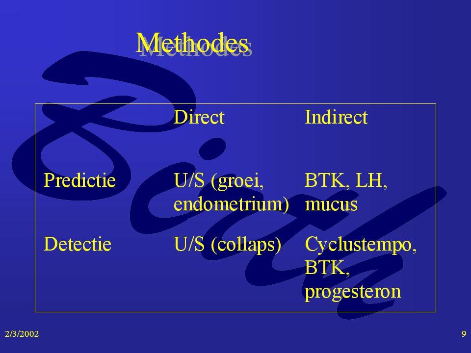2/3/2002Jordan, 199430 histologie endometrium variatie 65% sensitiviteit < 57% specificiteit < 65%