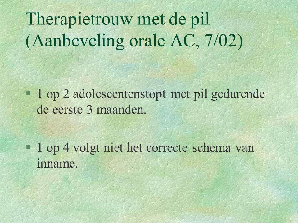 Therapietrouw met de pil (Aanbeveling orale AC, 7/02) §1 op 2 adolescentenstopt met pil gedurende de eerste 3 maanden.
