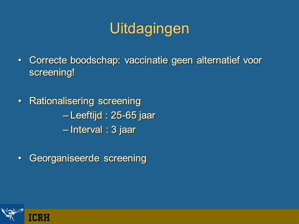 Uitdagingen Correcte boodschap: vaccinatie geen alternatief voor screening.