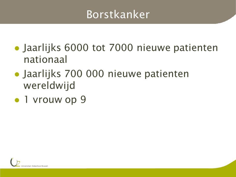 Borstkanker Jaarlijks 6000 tot 7000 nieuwe patienten nationaal Jaarlijks 700 000 nieuwe patienten wereldwijd 1 vrouw op 9