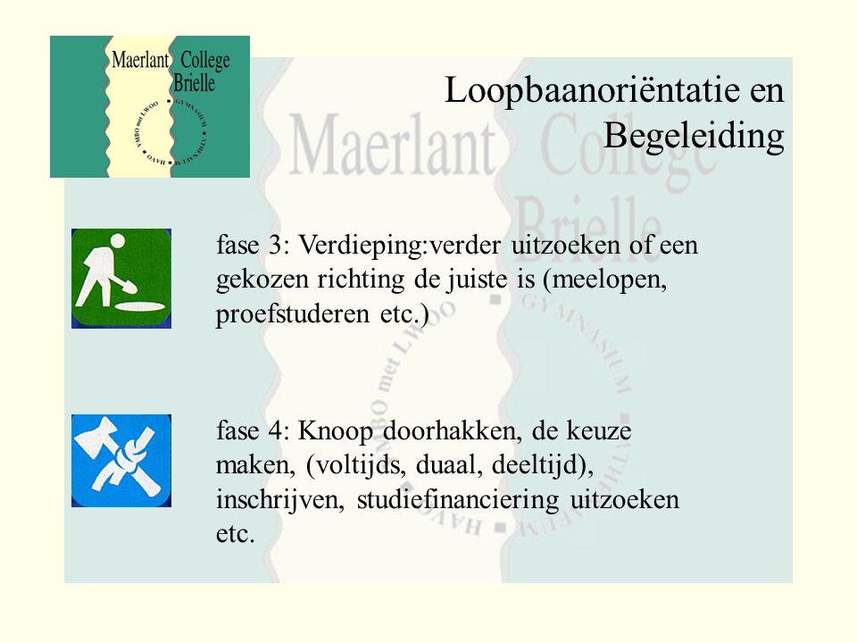 Loopbaanoriëntatie en Begeleiding fase 3: Verdieping:verder uitzoeken of een gekozen richting de juiste is (meelopen, proefstuderen etc.) fase 4: Knoo