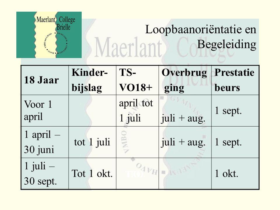 Loopbaanoriëntatie en Begeleiding 18 Jaar Kinder- bijslag TS- VO18+ Overbrug ging Prestatie beurs Voor 1 april april tot 1 julijuli + aug. 1 sept. 1 a