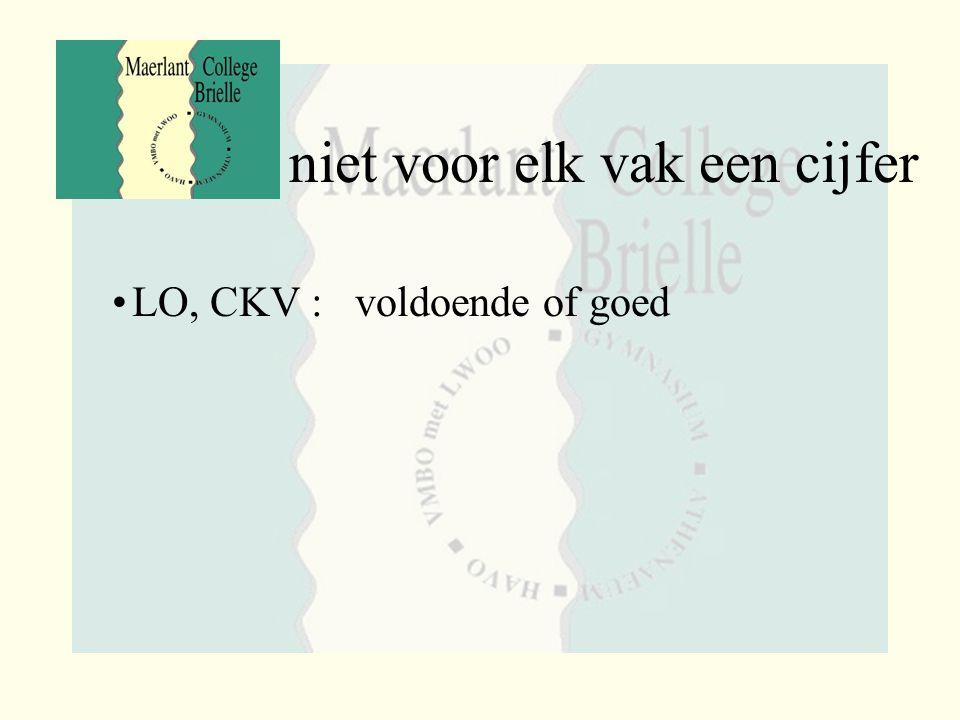 niet voor elk vak een cijfer LO, CKV : voldoende of goed
