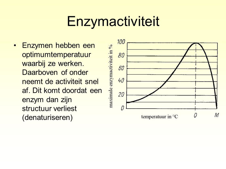 Enzymactiviteit Enzymen hebben een optimumtemperatuur waarbij ze werken. Daarboven of onder neemt de activiteit snel af. Dit komt doordat een enzym da