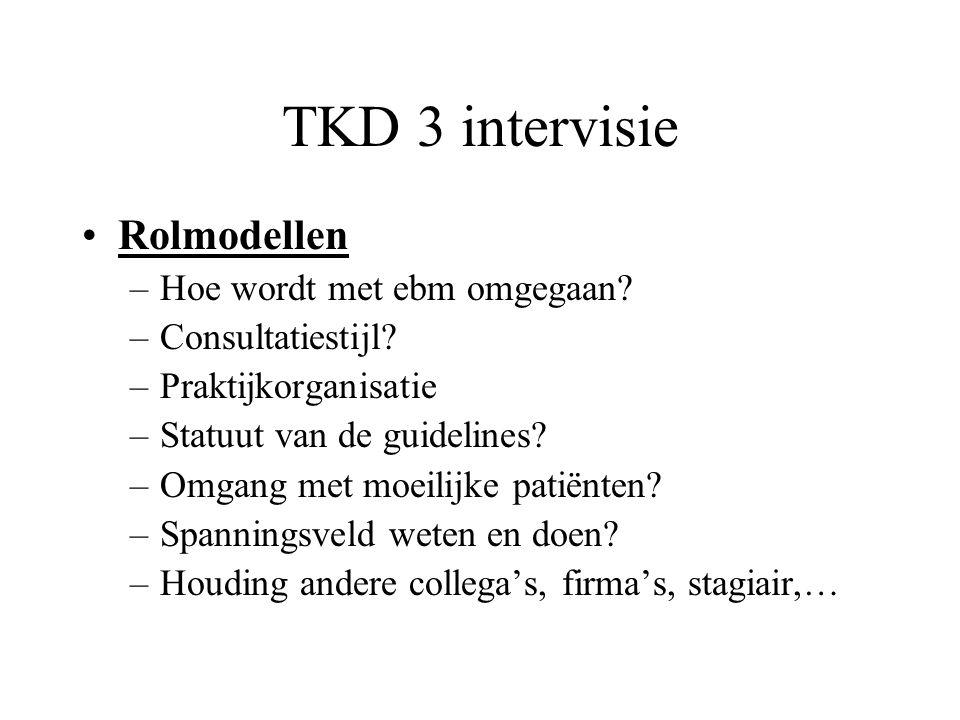 TKD 3 intervisie Rolmodellen –Hoe wordt met ebm omgegaan? –Consultatiestijl? –Praktijkorganisatie –Statuut van de guidelines? –Omgang met moeilijke pa