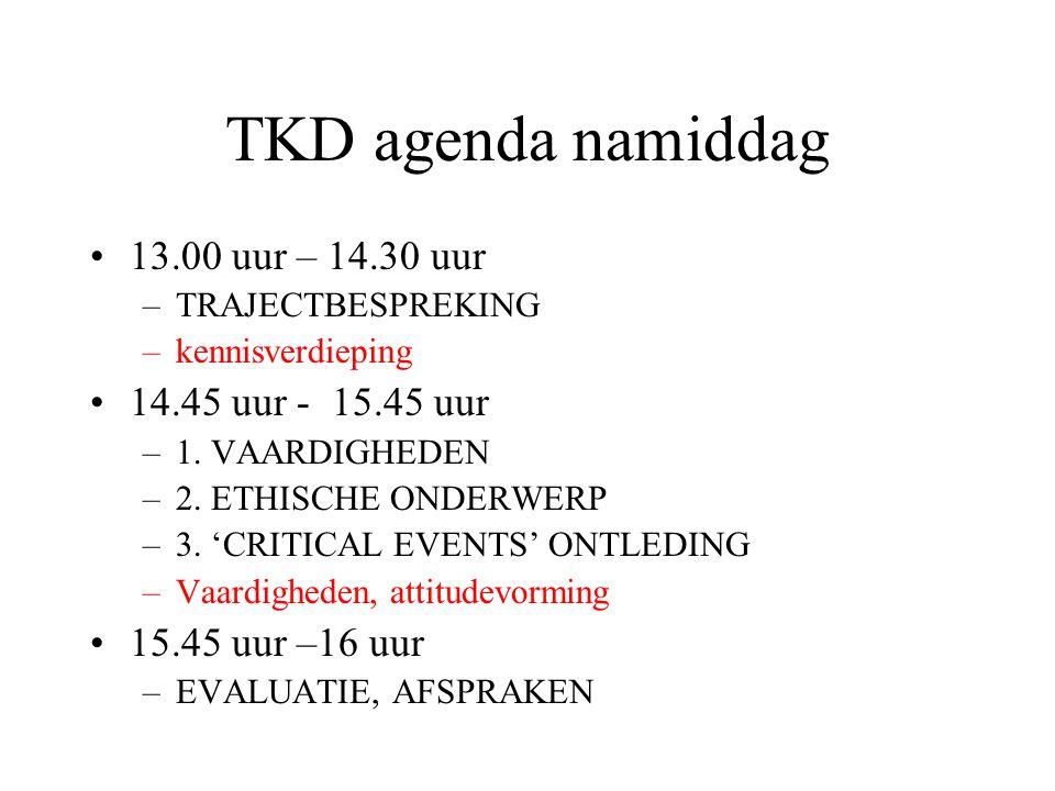 TKD agenda namiddag 13.00 uur – 14.30 uur –TRAJECTBESPREKING –kennisverdieping 14.45 uur - 15.45 uur –1. VAARDIGHEDEN –2. ETHISCHE ONDERWERP –3. 'CRIT