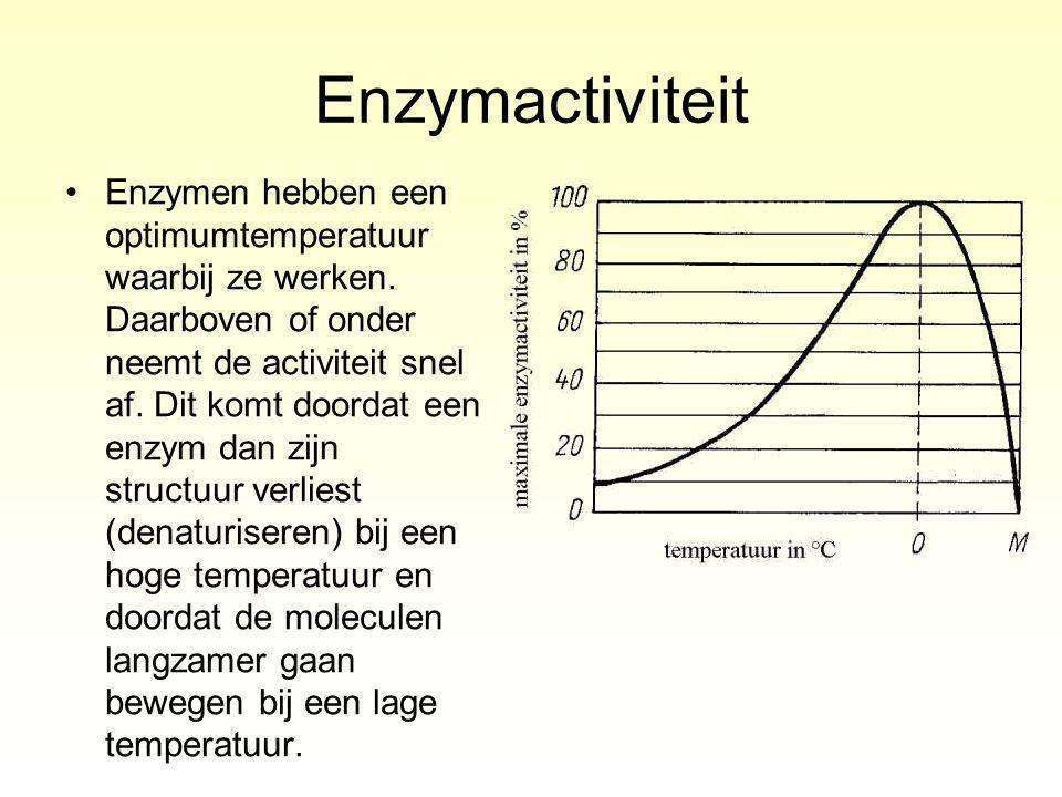 Enzymactiviteit Enzymen hebben een optimumtemperatuur waarbij ze werken.